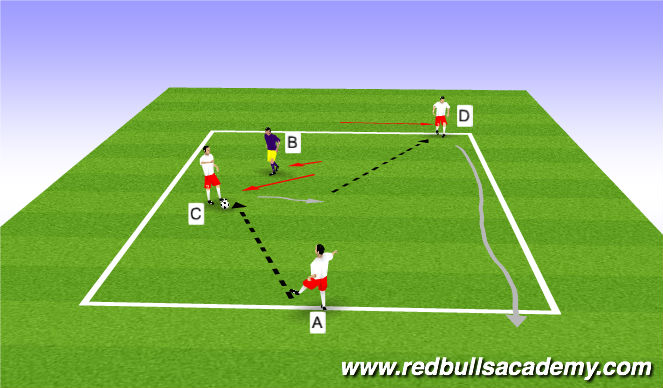 Football/Soccer Session Plan Drill (Colour): Main Theme - 1-2 Pass