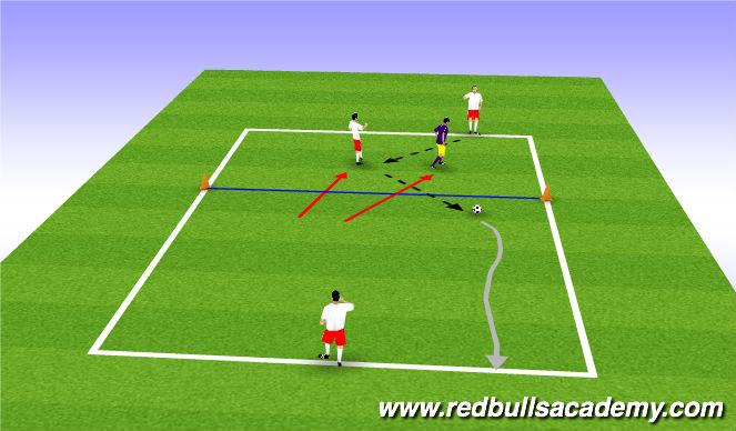 Football/Soccer Session Plan Drill (Colour): Main Theme - Progression 1