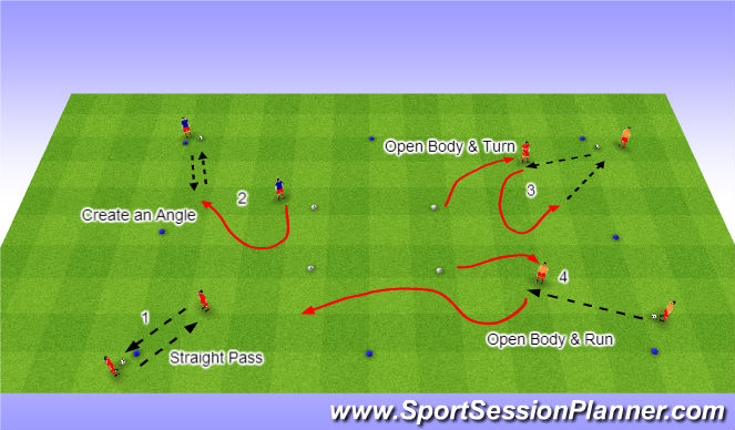 Football/Soccer Session Plan Drill (Colour): Receiving Refresher