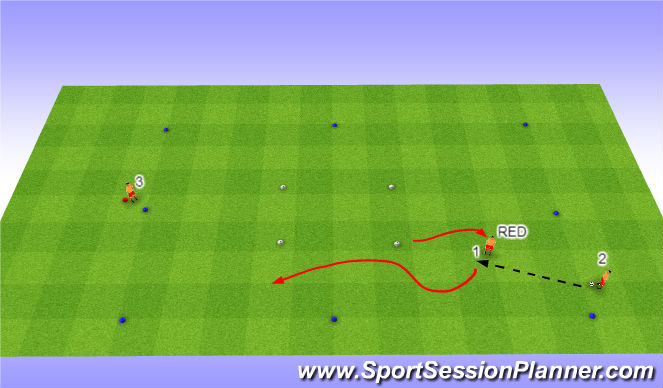 Football/Soccer Session Plan Drill (Colour): Receiving progression