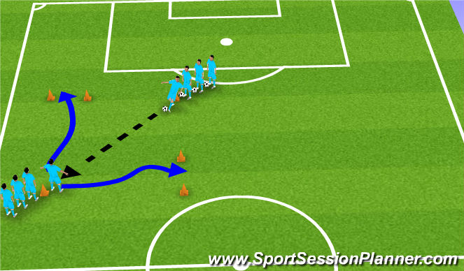 Football/Soccer Session Plan Drill (Colour): One on one turns with 2 goals
