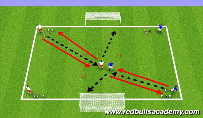 Football/Soccer Session Plan Drill (Colour): Connecting & Finishing
