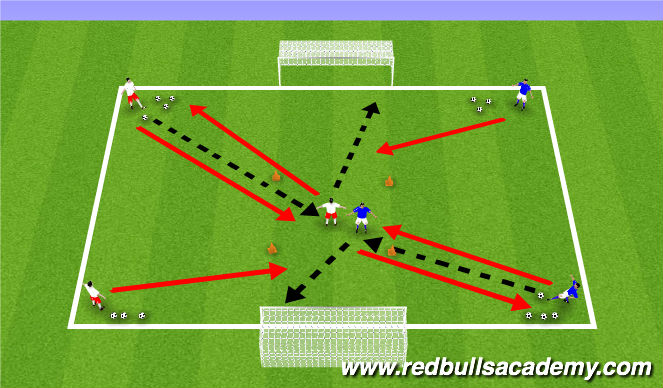 Football/Soccer Session Plan Drill (Colour): Connecting & Finishing X's 2