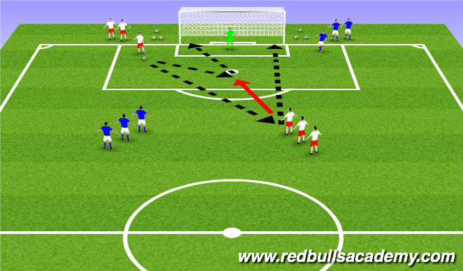 Football/Soccer Session Plan Drill (Colour): Connecting & Finishing Sm Sided Game