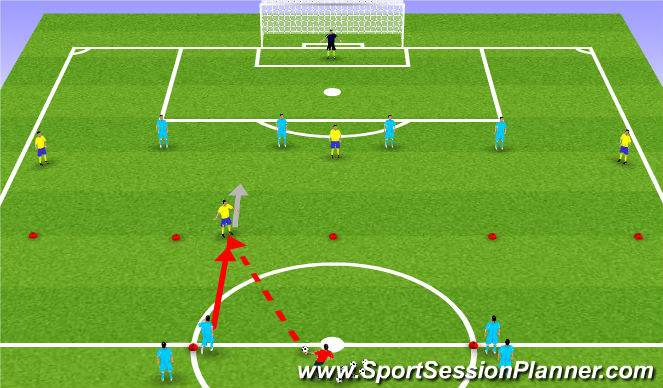 Football/Soccer Session Plan Drill (Colour): 1 recovering midfielder