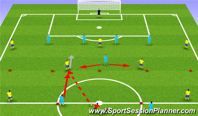 Football/Soccer Session Plan Drill (Colour): 2 recovering midfielders