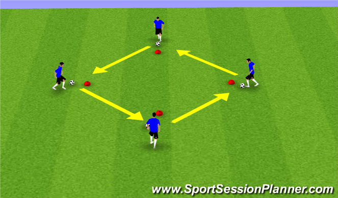 Football/Soccer Session Plan Drill (Colour): Introuction
