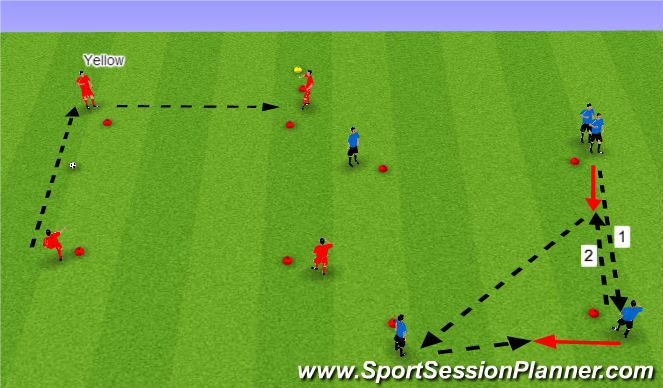 Football/Soccer Session Plan Drill (Colour): Passing & Opening Up + 4 v 2