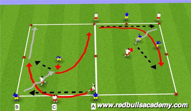 Football/Soccer Session Plan Drill (Colour): Main Theme-Fully opposed
