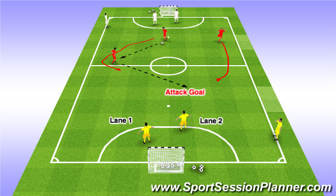 Futsal Session Plan Drill (Colour): Weave 3on2