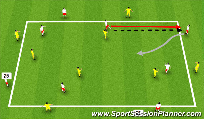 Football/Soccer Session Plan Drill (Colour): Passing to dribble out of Pressure