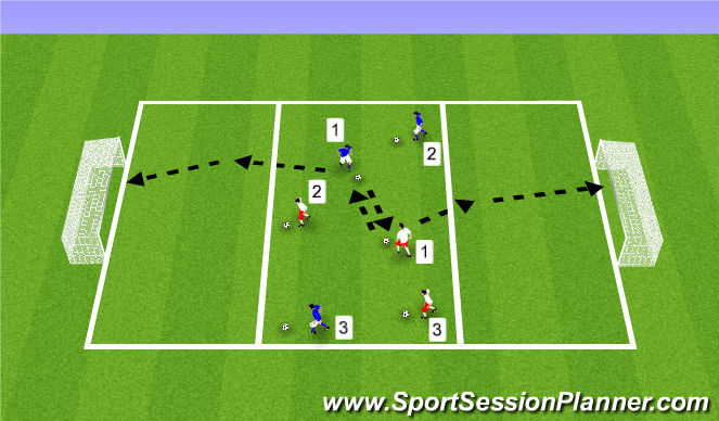 Football/Soccer Session Plan Drill (Colour): Shooting & Finishing Sm Sided Game