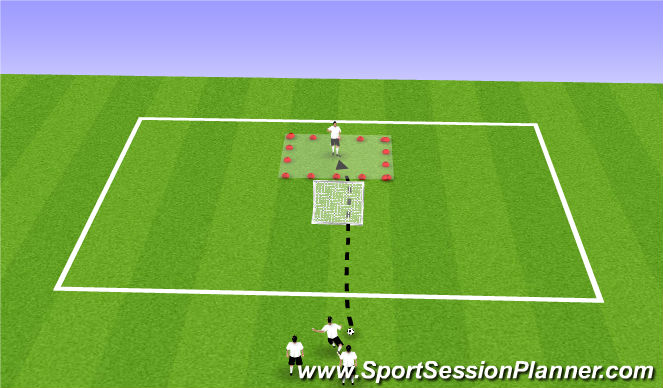 Football/Soccer Session Plan Drill (Colour): Clipping and control