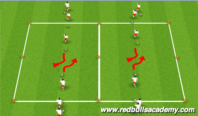 Football/Soccer Session Plan Drill (Colour): Dribbling Technique (Semi-opposed)