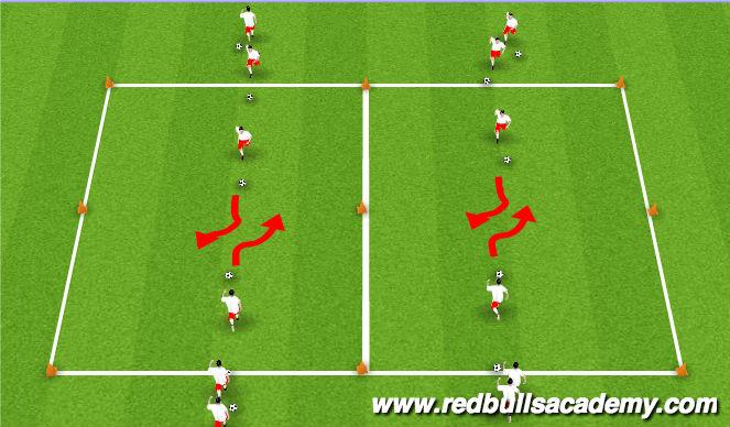 Football/Soccer Session Plan Drill (Colour): Dribbling Technique (Semi-opposed)