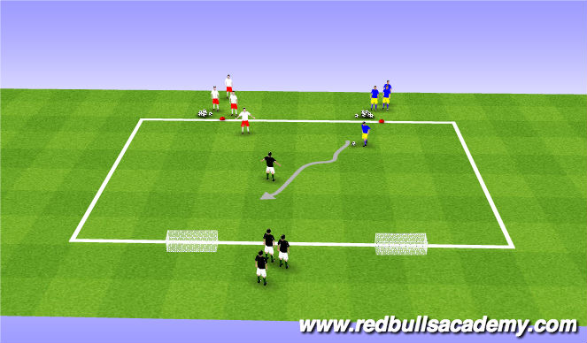 Football/Soccer Session Plan Drill (Colour): 2 vs 1 Conditioned Game