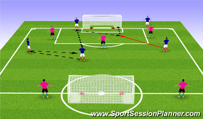 Football/Soccer Session Plan Drill (Colour): 3v3+4