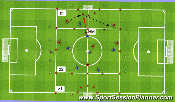 Football/Soccer Session Plan Drill (Colour): GAG 1 Playing out of the back