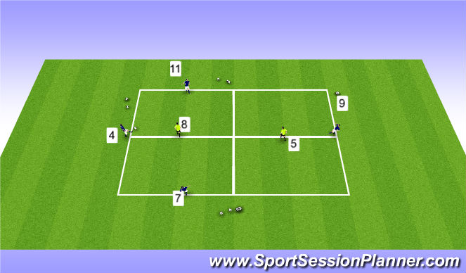 Football/Soccer Session Plan Drill (Colour): 4 vs 2 Attacking Play