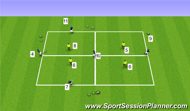 Football/Soccer Session Plan Drill (Colour): 5 vs 4