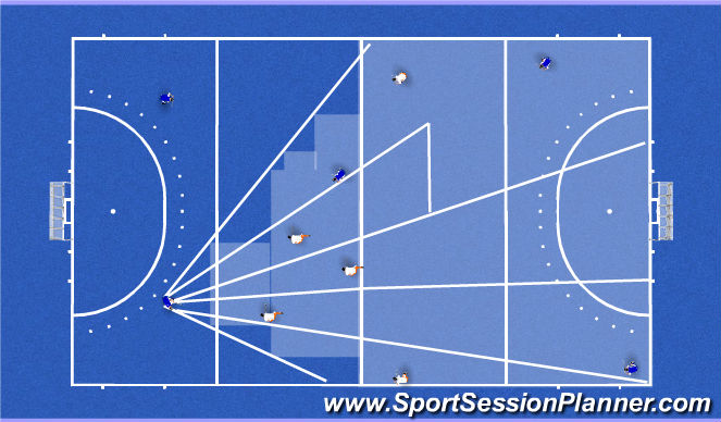 Hockey Session Plan Drill (Colour): Blok