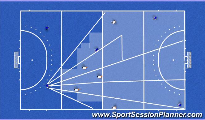 Hockey Session Plan Drill (Colour): Blok