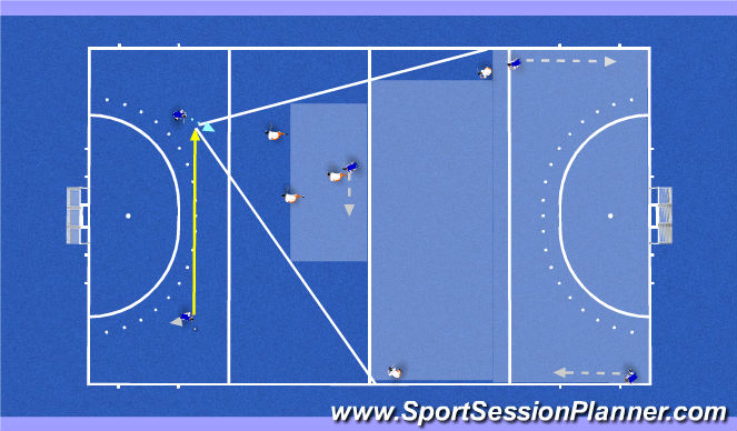 Hockey Session Plan Drill (Colour): Dichtzetten meeschuiven