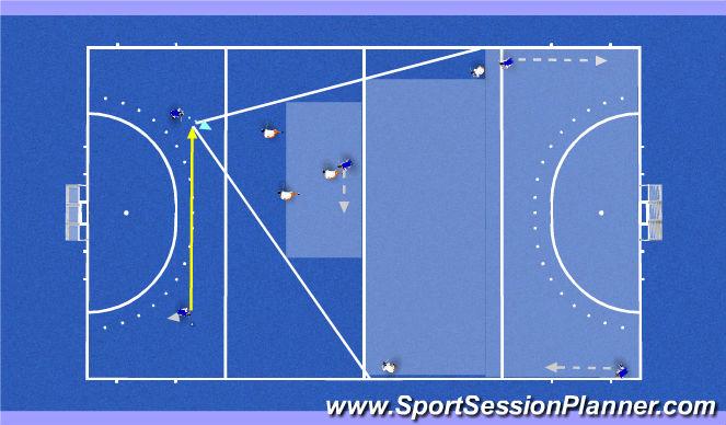 Hockey Session Plan Drill (Colour): Dichtzetten meeschuiven