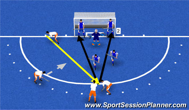 Hockey Session Plan Drill (Colour): SC1 L