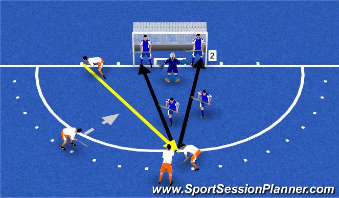 Hockey Session Plan Drill (Colour): SC1 L