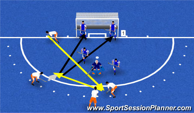 Hockey Session Plan Drill (Colour): SC2 L