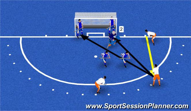 Hockey Session Plan Drill (Colour): SC1 R