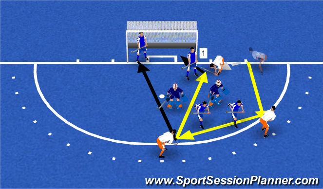 Hockey Session Plan Drill (Colour): SC2 + 3 R