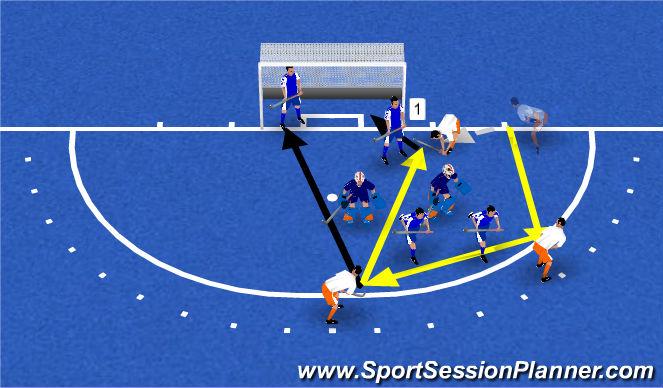 Hockey Session Plan Drill (Colour): SC2 + 3 R