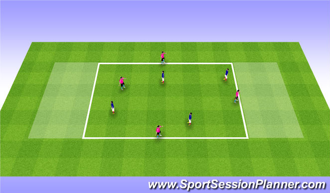 Football/Soccer Session Plan Drill (Colour): Combo to endzone