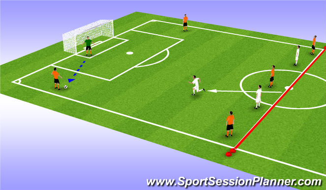Football/Soccer Session Plan Drill (Colour): Principles of Play