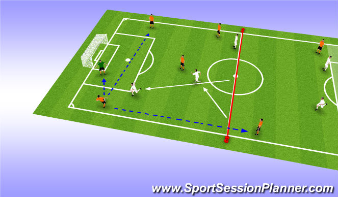 Football/Soccer Session Plan Drill (Colour): Options...