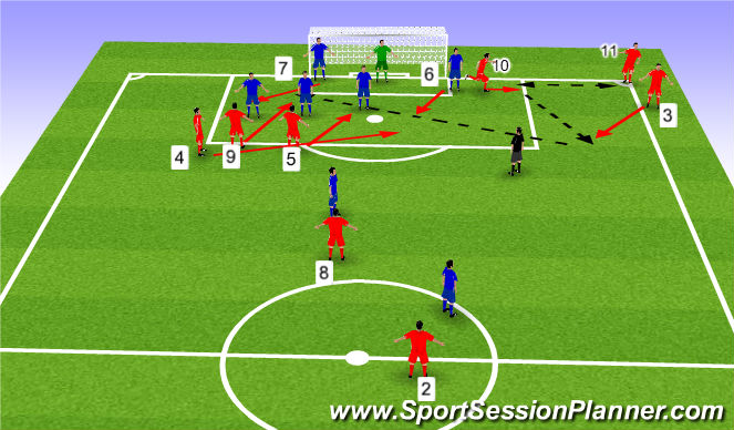 Football/Soccer Session Plan Drill (Colour): Attacking corner 1