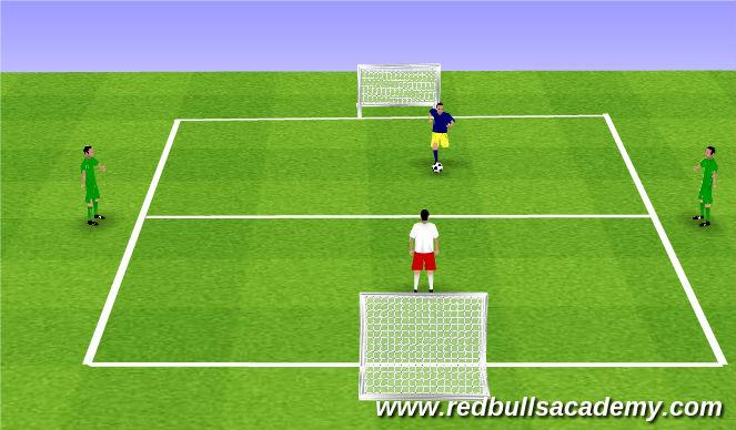 Football/Soccer Session Plan Drill (Colour): 1v1+2 Opposed
