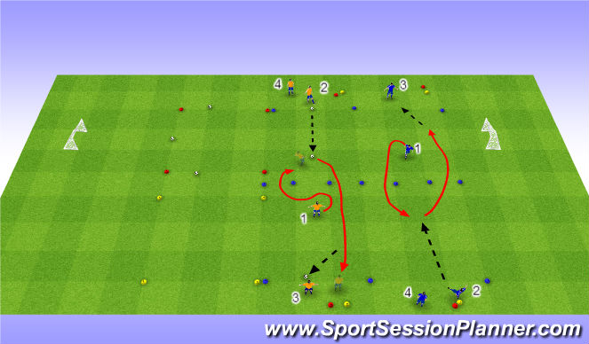 Football/Soccer Session Plan Drill (Colour): Running and scanning refresher