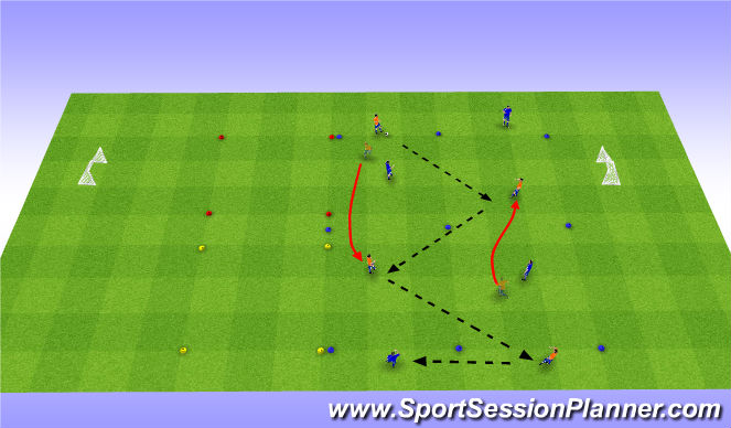 Football/Soccer Session Plan Drill (Colour): Possession - Skills