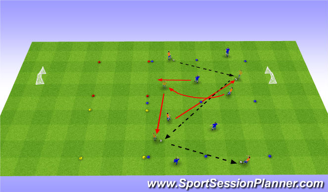 Football/Soccer Session Plan Drill (Colour): Skills - Progression