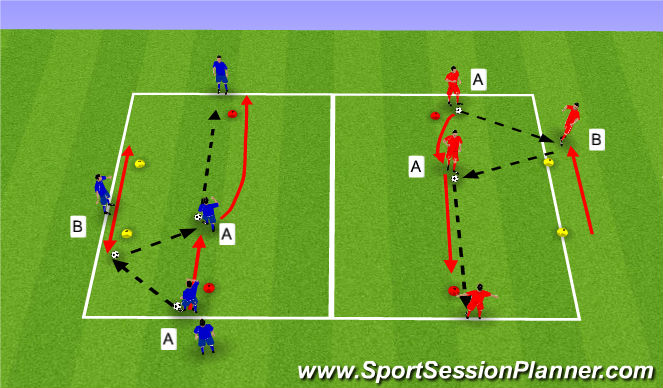Football/Soccer Session Plan Drill (Colour): Stage I - Technique of THE WALL