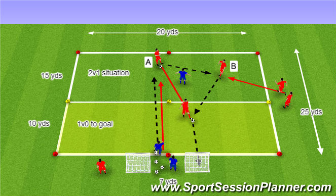 Football/Soccer Session Plan Drill (Colour): Stage II - Expanding the Technique/SSG
