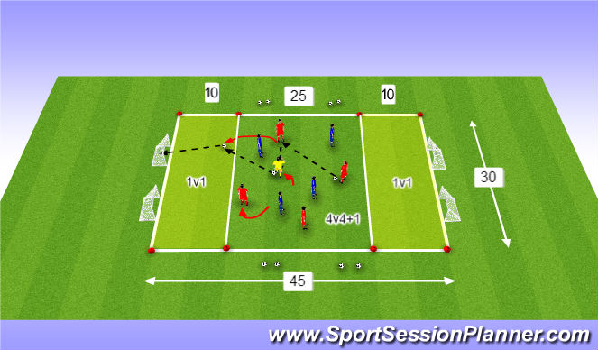 Football/Soccer Session Plan Drill (Colour): Stage III - Expanding the SSG