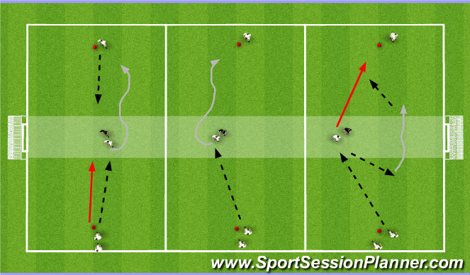 Football/Soccer Session Plan Drill (Colour): Shielding/Hold Up Play