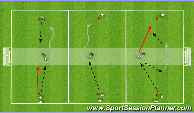 Football/Soccer Session Plan Drill (Colour): 1v1/2v1 Hold Up