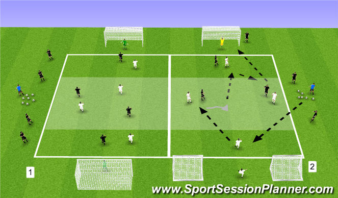 Football/Soccer Session Plan Drill (Colour): Posession Hol Up