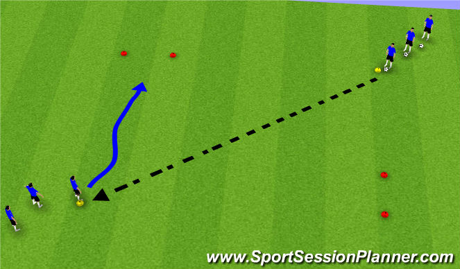 Football/Soccer Session Plan Drill (Colour): Attack the Gates