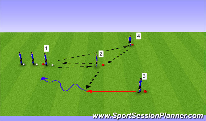 Football/Soccer Session Plan Drill (Colour): Passing Y 3